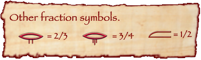 Ancient Egyptian Hieroglyphic Fractions