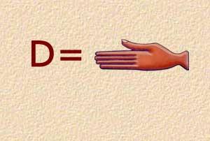 D - Hand - Alphabet Symbol