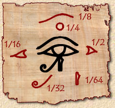 Eye of Horus Ancient Egyptian Hieroglyphic Fractions