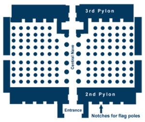 Layout of the Hypostyle Hall at Karnak
