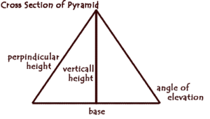 mathpyramid